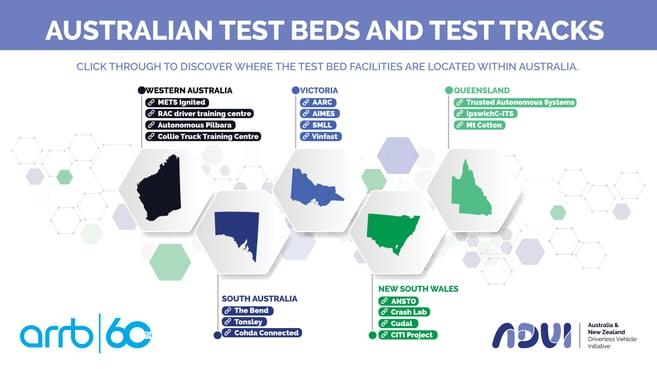 ADVI tests beds map - social post 01 v3