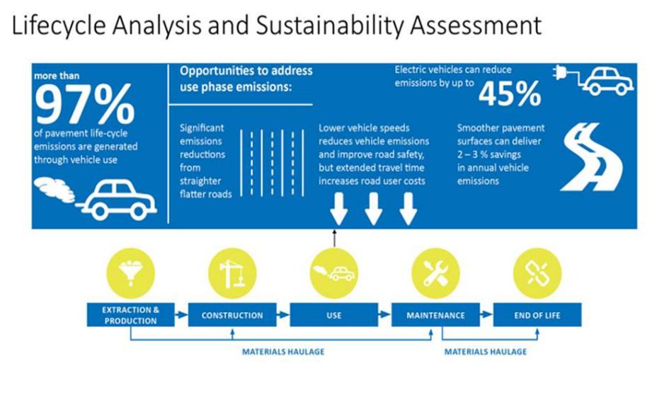 Sustainability NACOE infographic